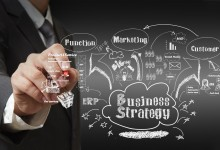 What Is The Actual Need For Business Strategy?