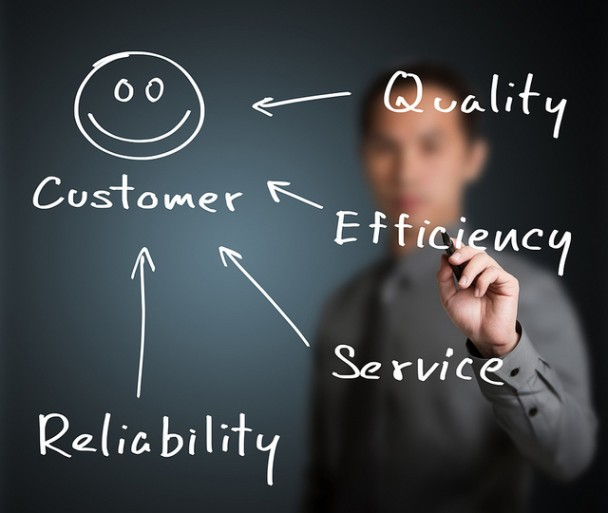 Roads Towards Enhanced Retail Store Customer Experience