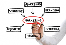 How to Measure the Effectiveness of Your Marketing Campaigns